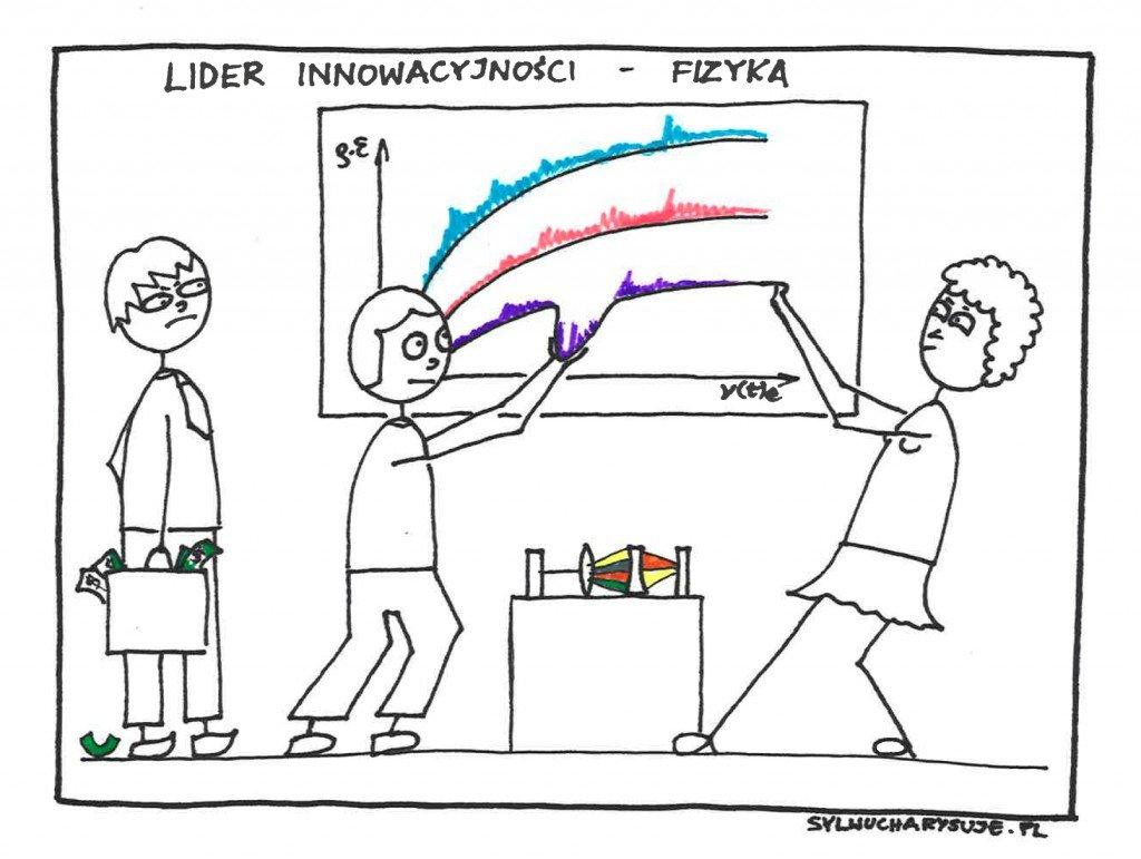 lider_innowacyjności_-_fizyka-1
